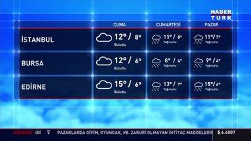 Hava Durumu 27 Mart Cuma