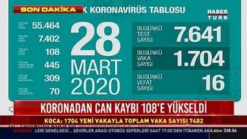 Son dakika: Türkiye'de 1704 yeni vaka, 16 kişi hayatını kaybetti