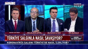 Nedir Ne Değildir - 2 Nisan 2020 (Türkiye salgınla nasıl savaşıyor; koronadan korunmanın yolu ne?)