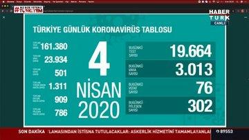 SON DAKİKA: Türkiye'de can kaybı 501 oldu!