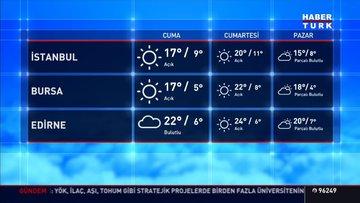 Meteoroloji açıkladı! Türkiye güneşli, sıcaklıklar artıyor