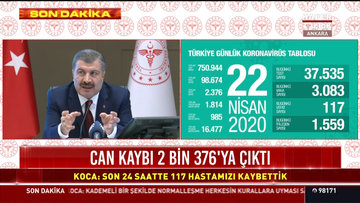 """Sağlık Bakanı Koca'dan, New York Times'ın """"Türkiye ölümleri gizliyor"""" haberine yalanlama"""