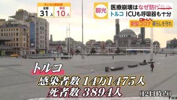 Türkiye'nin koronavirüsle mücadelesi Japon medyasında