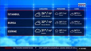 Türkiye'de sağanak yağışlar öncesi son sıcak