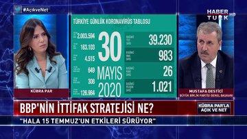 Açık ve Net - 30 Mayıs 2020 (BBP'nin ittifak stratejisi ne? Mustafa Destici anlatıyor)