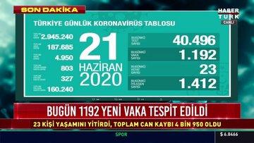 21 Haziran koronavirüs tablosu Türkiye! Bugün vaka ve ölü sayısı kaç oldu? Corona tablosu