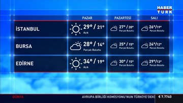 İki bölgede 4 il için kuvvetli yağış uyarısı!