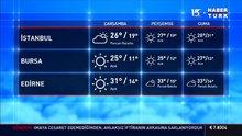 Meteoroloji'den yerel ve sağanak yağış uyarısı