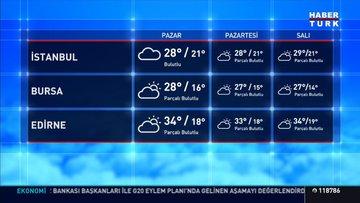 Meteorolojiden sıcak hava uyarısı: Basra sıcak hava dalgası geliyor