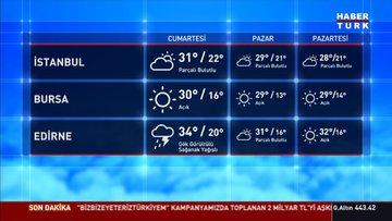 Meteoroloji'den uyarı Trakya'dan Doğu Anadolu'ya kadar sağanak var