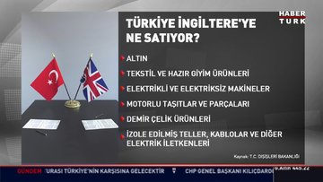 Türkiye-İngiltere arasında Serbest Ticaret Anlaşması imzalandı