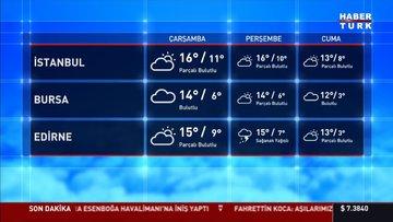 Meteoroloji'den son dakika uyarısı! Akdeniz, Ege ve Trakya sahilleri yağışlı