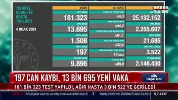 5 Ocak Koronavirüs tablosu açıklandı mı? Son dakika corona virüsü vaka sayısı Türkiye