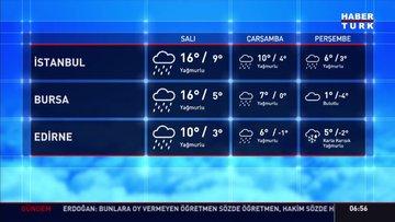 Meteoroloji'den önemli uyarı! Sağanak, kar ve fırtına