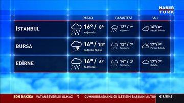 Hava durumunda son durum ne? Meteoroloji'den sağanak yağmur uyarısı 4 NİSAN 2021 HAVA DURUMU