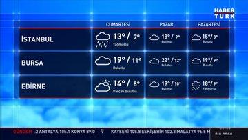 Meteoroloji'den önemli uyarı! 5 bölgede sağanak!
