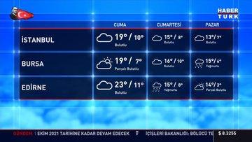 23 Nisan HAVA DURUMU Meteoroloji açıkladı! Türkiye'nin tamamı güneşli
