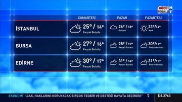 SAĞANAK! Son dakika HAVA DURUMU uyarısı: 3 bölgeye yağmur geliyor - 1 Mayıs Meteoroloji