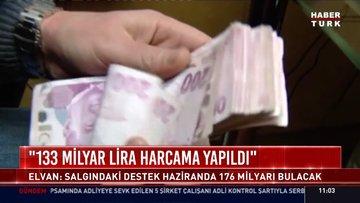 Bakan Elvan Kovid-19 süreci kredi bilançosunu çıkardı