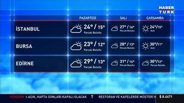 Meteoroloji'den 3 bölge için kuvvetli sağanak yağış uyarısı