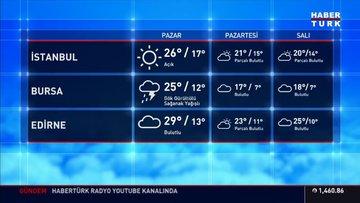 Meteoroloji'den 5 bölge için yağmur uyarısı