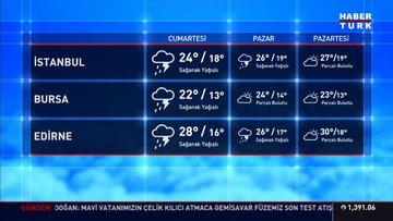 Batı bölgeleri 2 gün daha yağışlı! Yaz sağanağı devam ediyor