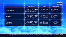 Meteoroloji'den yağmur uyarısı! Bu bölgeler dikkat!
