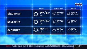 Meteoroloji'den sağanak yağmur uyarısı! 9 il için alarm!