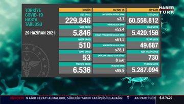 30 Haziran son koronavirüs tablosu belli oldu mu? Son dakika corona virüsü vaka sayısı ve korona tablosu