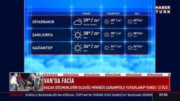 Meteoroloji'den Karadeniz için sağanak, güney iller için yüksek sıcaklık uyarısı