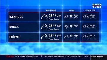 DİKKAT! Meteoroloji'den son dakika 3 bölge için yağmur uyarısı