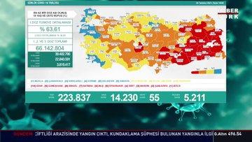 Korona vaka sayısı 15 bin sınırında! 26 Temmuz korona vaka sayısı tablosu açıklandı mı?