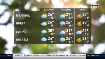 Meteoroloji'den uyarı! Türkiye'nin büyük bölümü sağanak etkisi altında