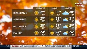 Meteoroloji'den önemli uyarı! 2 bölgede sağanak!
