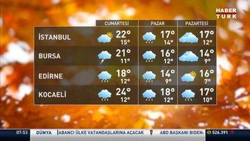 Meteoroloji'den flaş uyarı! 5 bölgede sağanak!